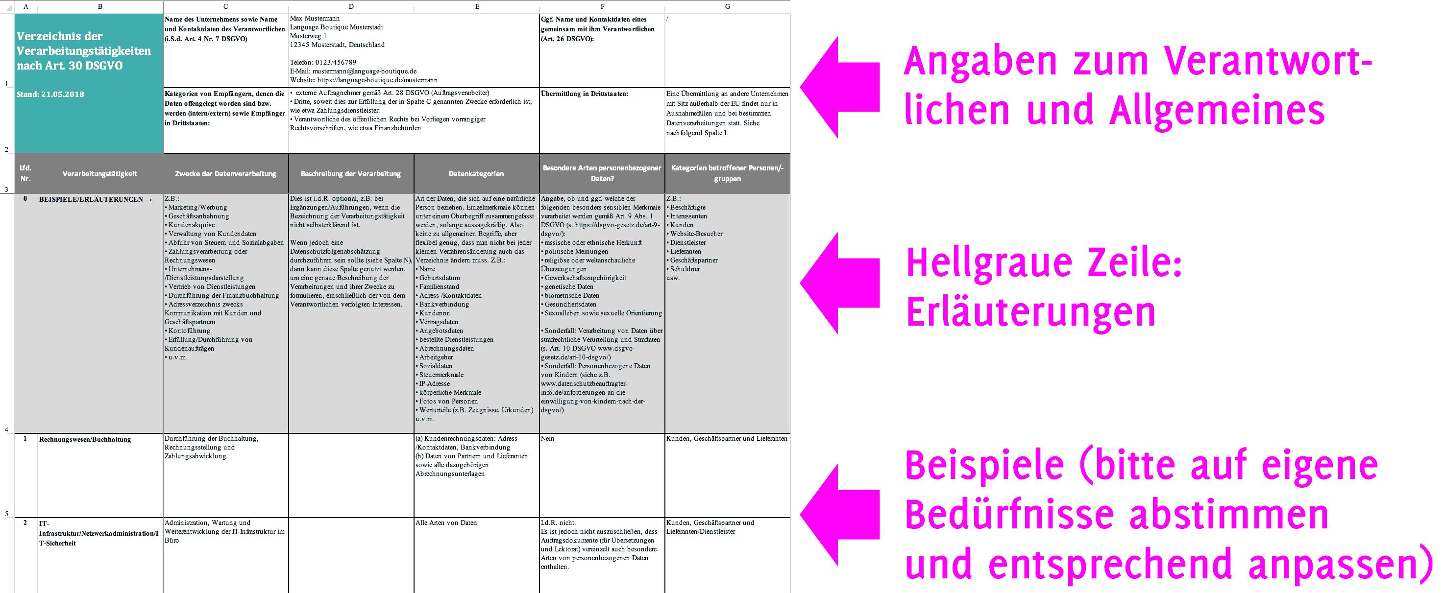 Das Excel Tool Fur Das Verzeichnis Von Verarbeitungstatigkeiten